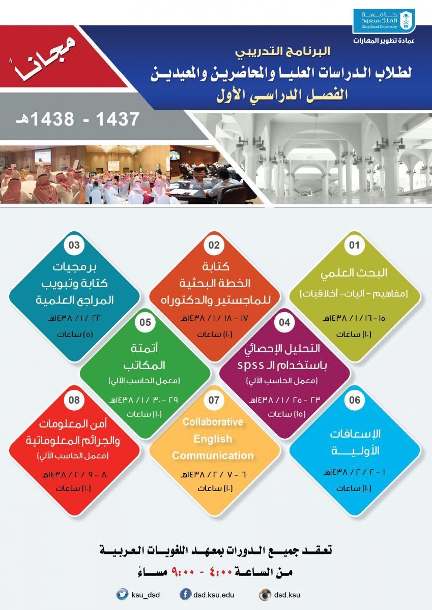 البرنامج التدريبي لطلاب الدراسات العليا والمحاضرين والمعيدين للفصل الدراسي الأول